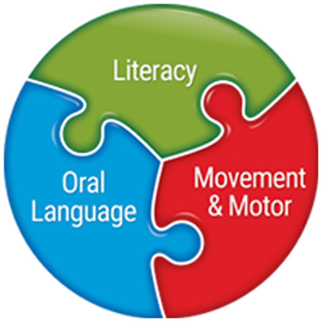 Downloadable Literacy Screening Tools