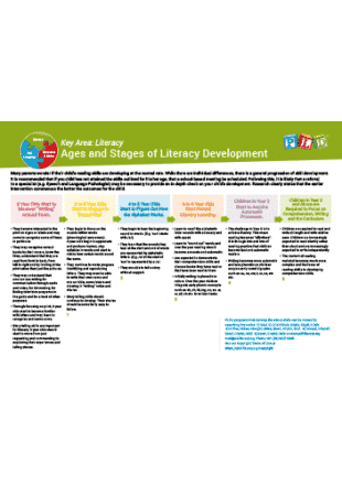 Year 3, 4, 5 & 6 Language & Literacy Developmental Milestones