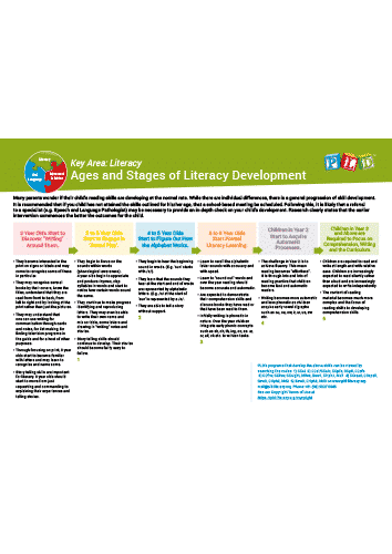 Ages and Stages of Literacy Development - Ages 3 - 12