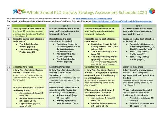 Whole School Literacy Strategy Assessment Schedule 2020
