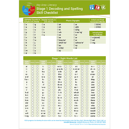 Decoding and Spelling Skills Checklist - Stage 1 to 5