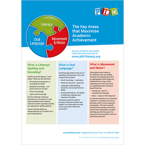 Key Areas That Maximise Academic Achievement