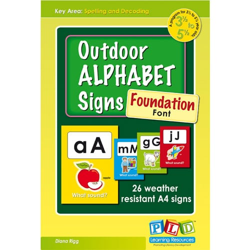 Outdoor Alphabet Signs