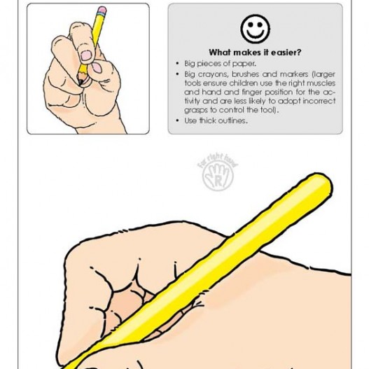 Correct Pencil Grip - Pld Literacy And Learning