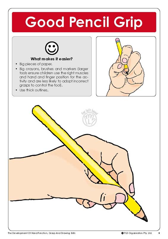 Correct Pencil Grip Pld Promoting Literacy Development