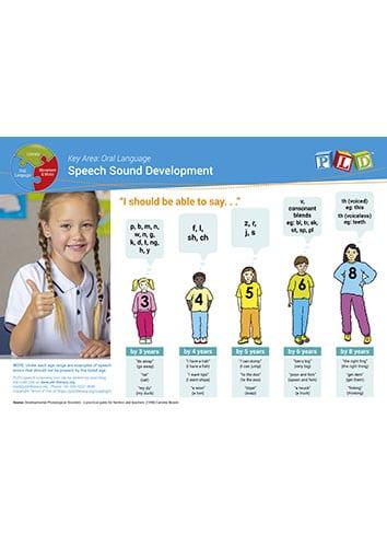 Speech Sound Development - Ages 3 to 8