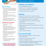 Speech & Language Development Milestones Fact Sheets