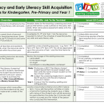 Pre-Literacy & Early Literacy Skill Acquisition Process
