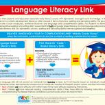 Language Literacy Link Fact Sheet