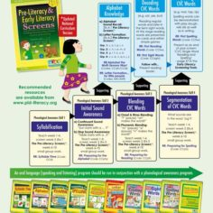 Phonological Awareness & Pre-Literacy Dev. Ages 3 to 5