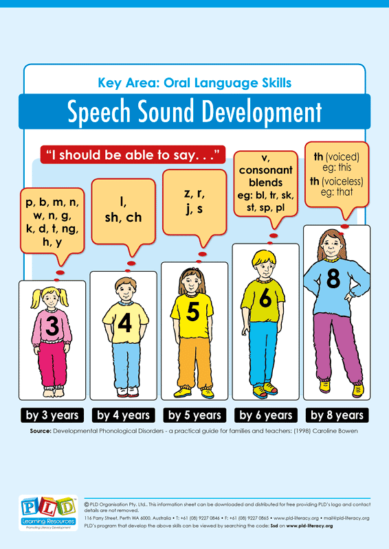8 stages of speech communication This section describes child speech and language development milestones through the initial developmental stages from birth to 12 months.