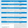 Story Telling Development Fact Sheet