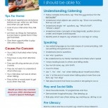 Speech and Language Development Milestones for 3 Year Olds