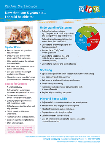 Speech and Language Development Milestones Posters and Sheets - 5 years old