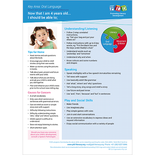 Speech and Language Development Milestones - 4 years old