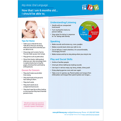 Recommended Speech and Language Development posters and sheets for ages 0-4 year olds
