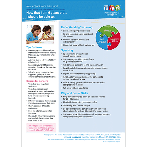 Speech & language development posters and sheets - 6 year old