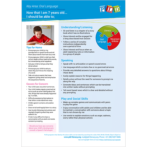 Speech and Language Development Milestones Posters and Sheets - 7 years old