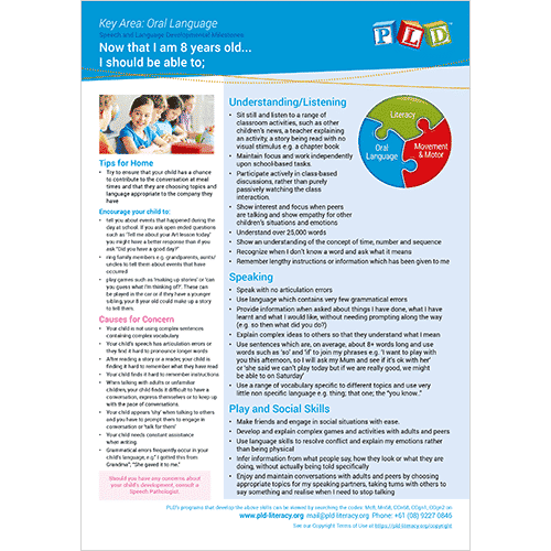 Speech and Language Development Milestones Posters and Sheets - 8 years old