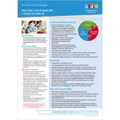 Speech & language development posters and sheets - from 8 years