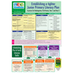 Junior primary literacy plan