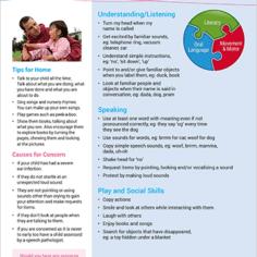 Speech & language development milestones - 12 months old