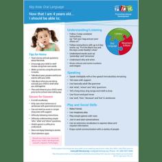 Speech & language development ages 0 to 4