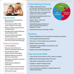 Speech & language development milestones - 5 year old