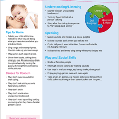 Speech & language development milestones - 6 months old