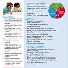 Speech & language development milestones - 6 year old