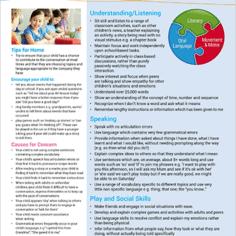 Speech & language development milestones - from 8 years