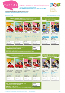 Year 1 & 2 Classroom Resources and Training Form