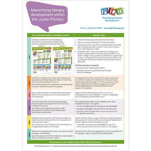 Maximising literacy development within the Junior Primary
