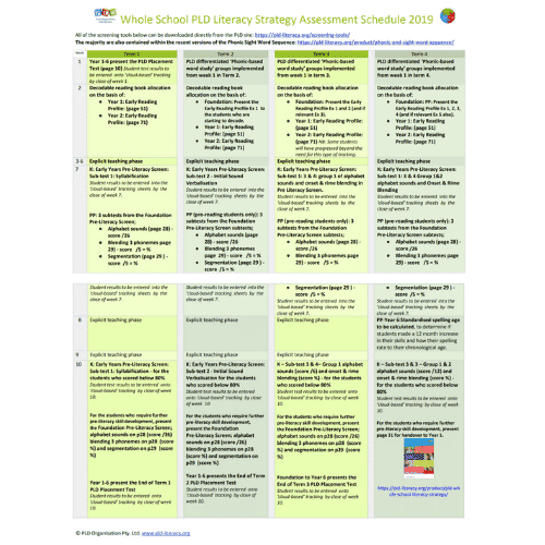 Whole School Literacy Strategy Assessment Schedule 2019
