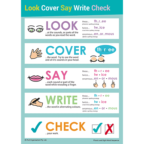 Look Cover Say Write Check Poster