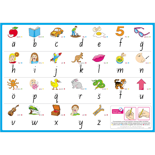 Alphabet Desk Mats for The Early Years – Foundation (Downloadable)