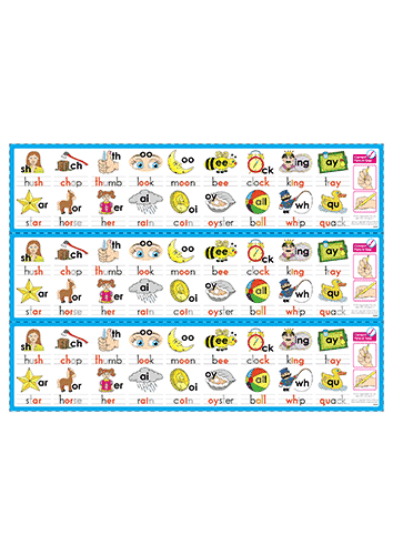 Phonic Desk Strips – Stage 1 – Foundation Font - Foundation (Downloadable)