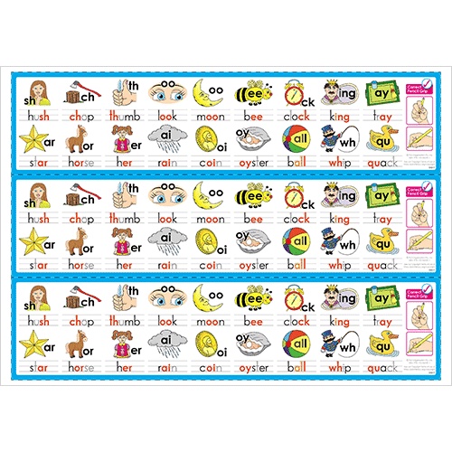 Phonic Desk Strips – Stage 1 – Foundation Font (Downloadable)