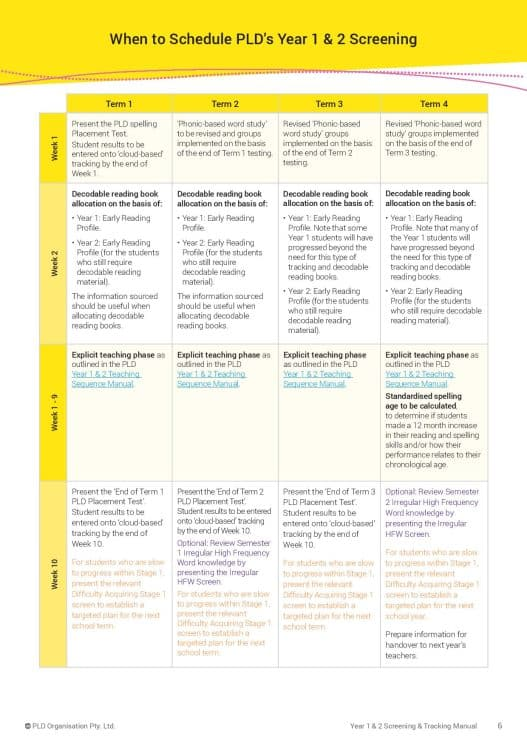 Early Years to Year 6 Assessment Schedule