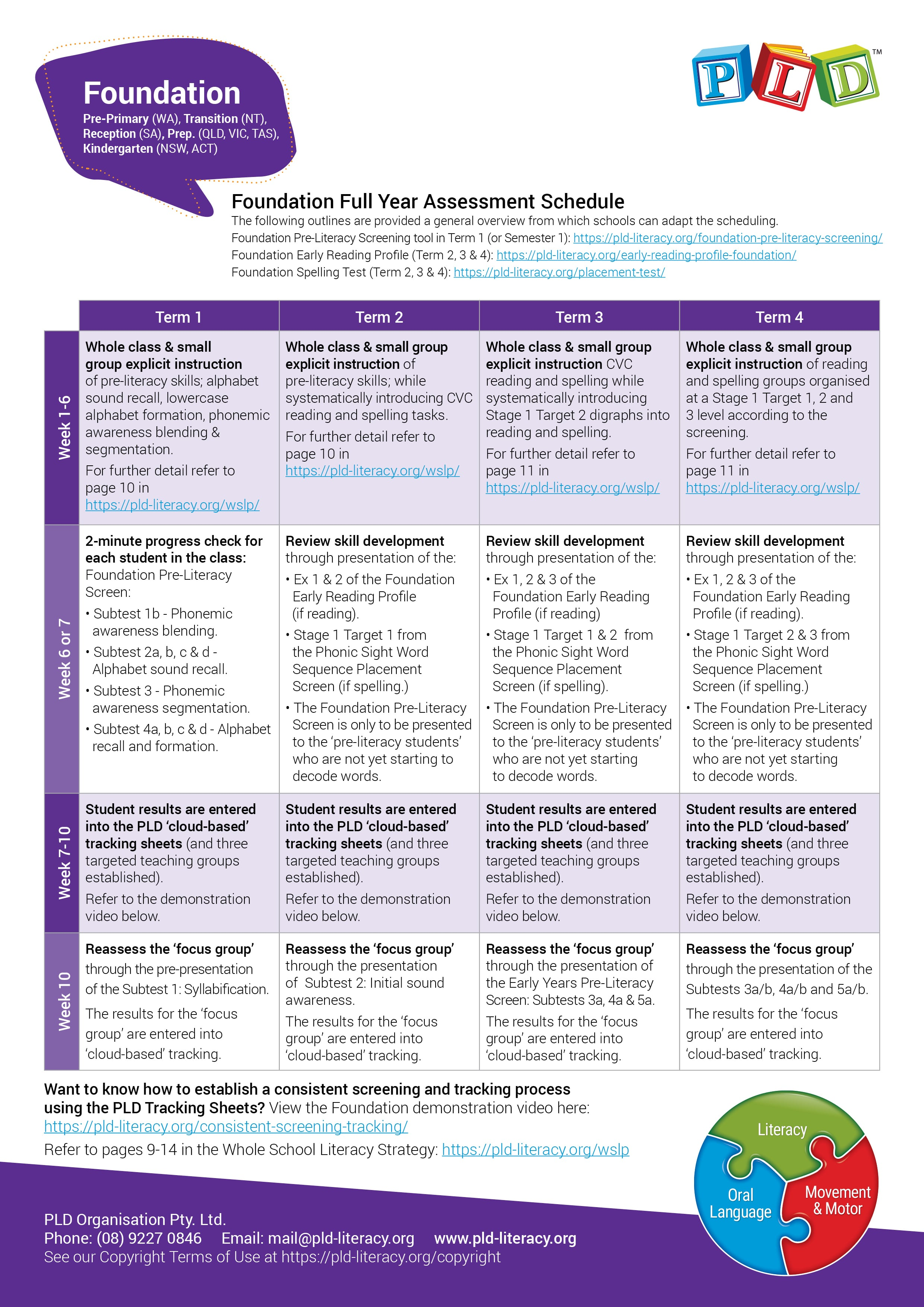 Whole Year Scope & Sequence and Assessment Schedule Overview: Early Years to Year 6