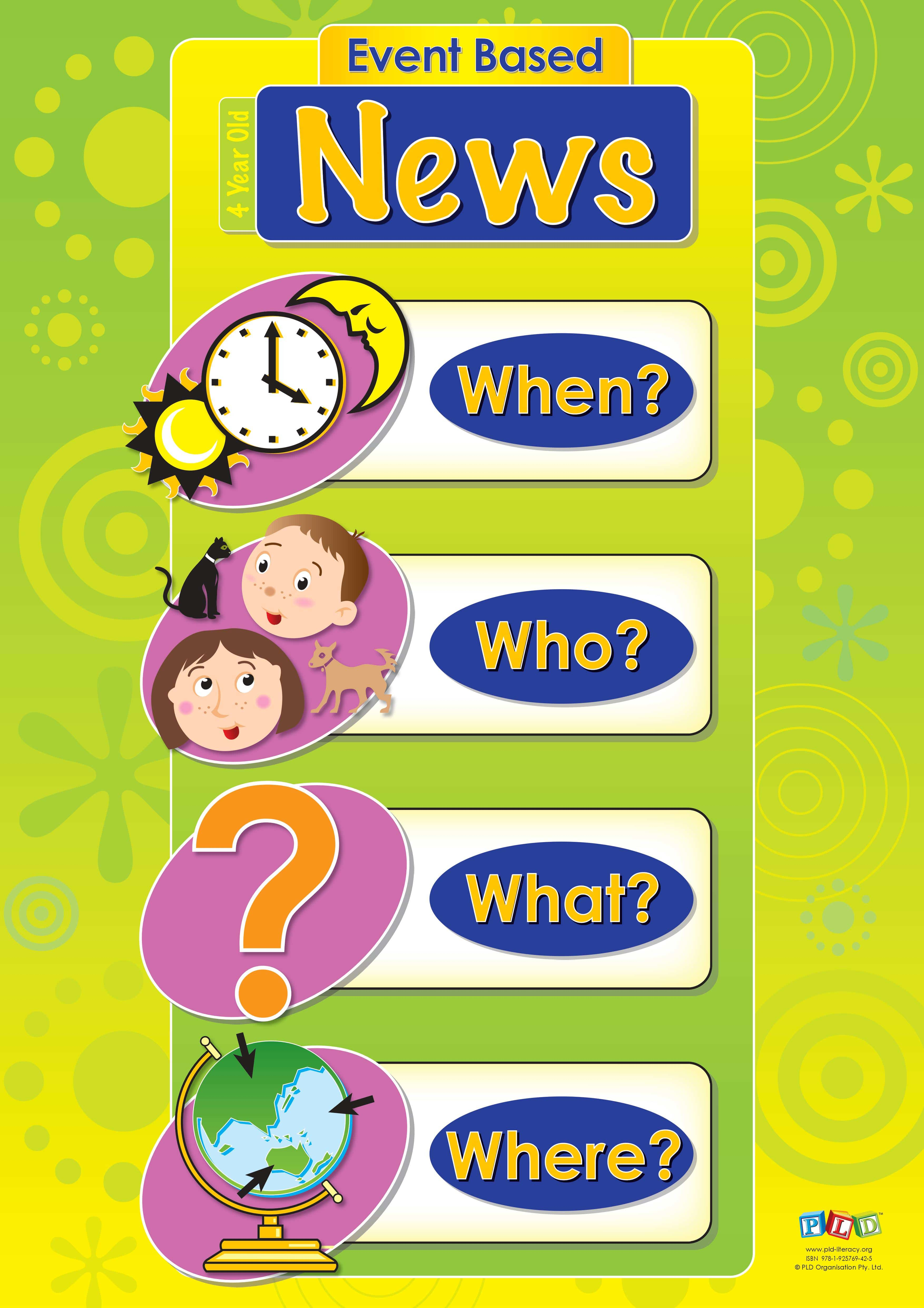 Oral language posters - Early Years