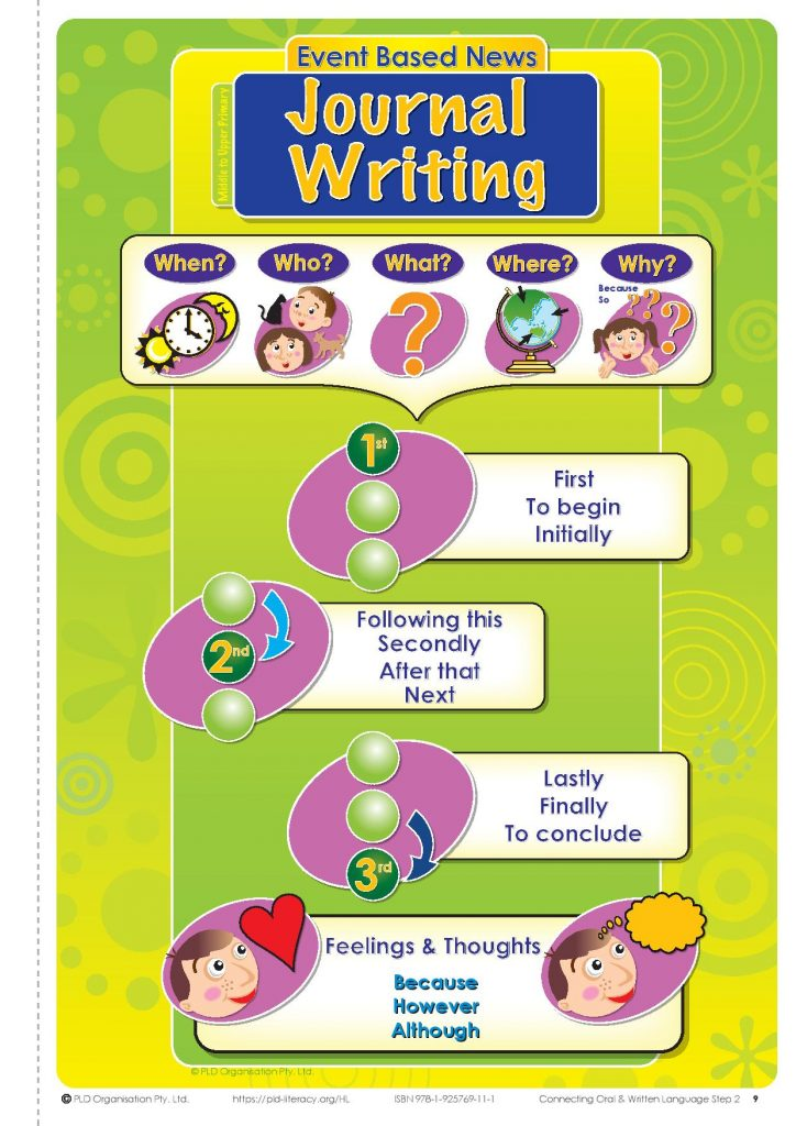 <span class='pink-color'>Year 3 & 4 </span> <span class='purple'>Home Learning with PLD</span>