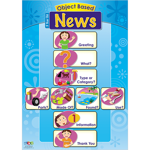 Oral language posters - Foundation Year