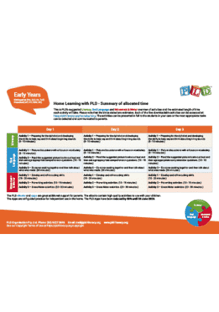 Home Learning Early Years to Year 6 - Summary of allocated time