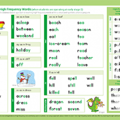 Phonic Dictation – Stage 2 (eBook)