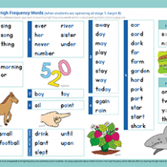 Phonic Sight Word Sequence Chart - Early Stage 2