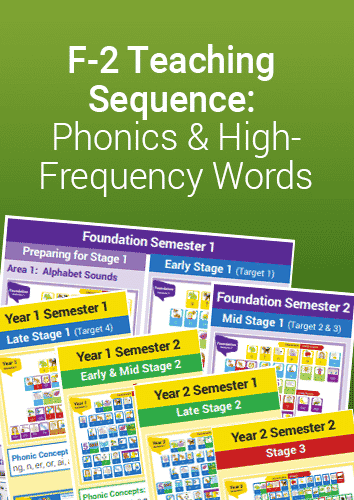 Foundation to Year 2 Teaching Sequence: Phonics & High-Frequency Words
