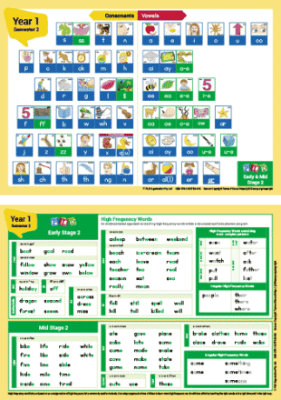 Year 2 Semester 1 Phonics & High Frequency Words - School & Home Version
