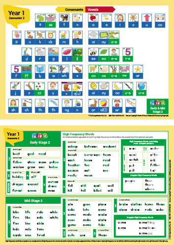 Year 1 Semester 2 Phonics & High Frequency Words – School & Home Version