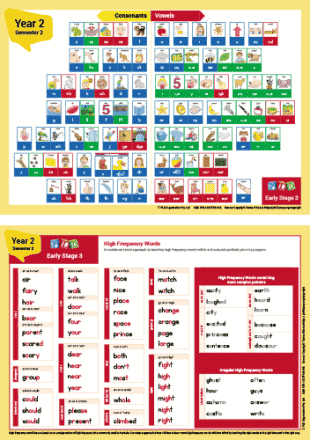From Year 3 Phonics & High Frequency Words - School & Home Version